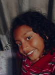 Ana julha, 24  , Teresopolis
