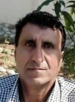 Ramzan, 39  , Muscat