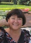 Lelya, 67  , Kiev