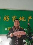 yangyang, 31  , Changchun