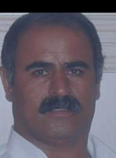 Kemal, 50, Turkey, Konya